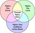 venn-select-speech-topics