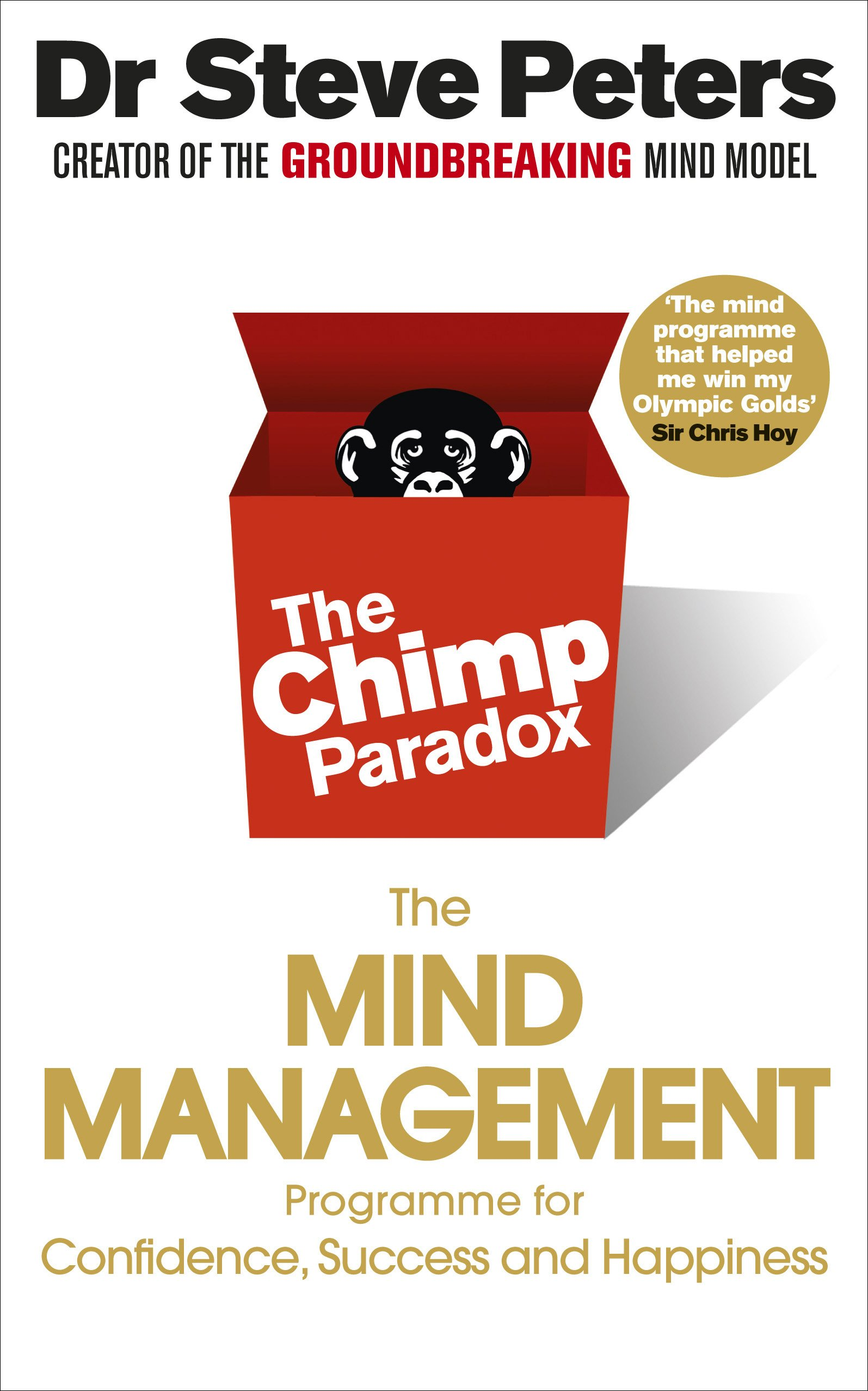 Who is your Inner Chimp?
