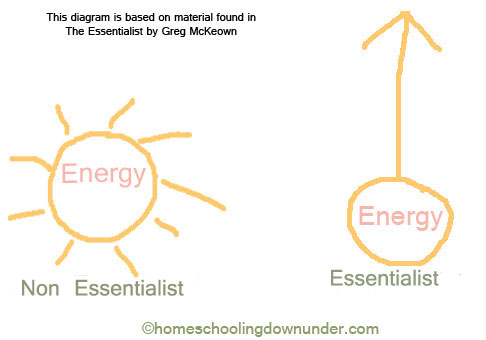 Can you do it all?  Essentialism