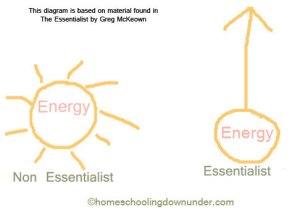 essentialist-2